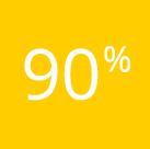 90% dos alunos novos são indicação dos pais.